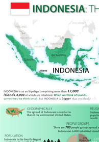 infographic_Indonesia_v4